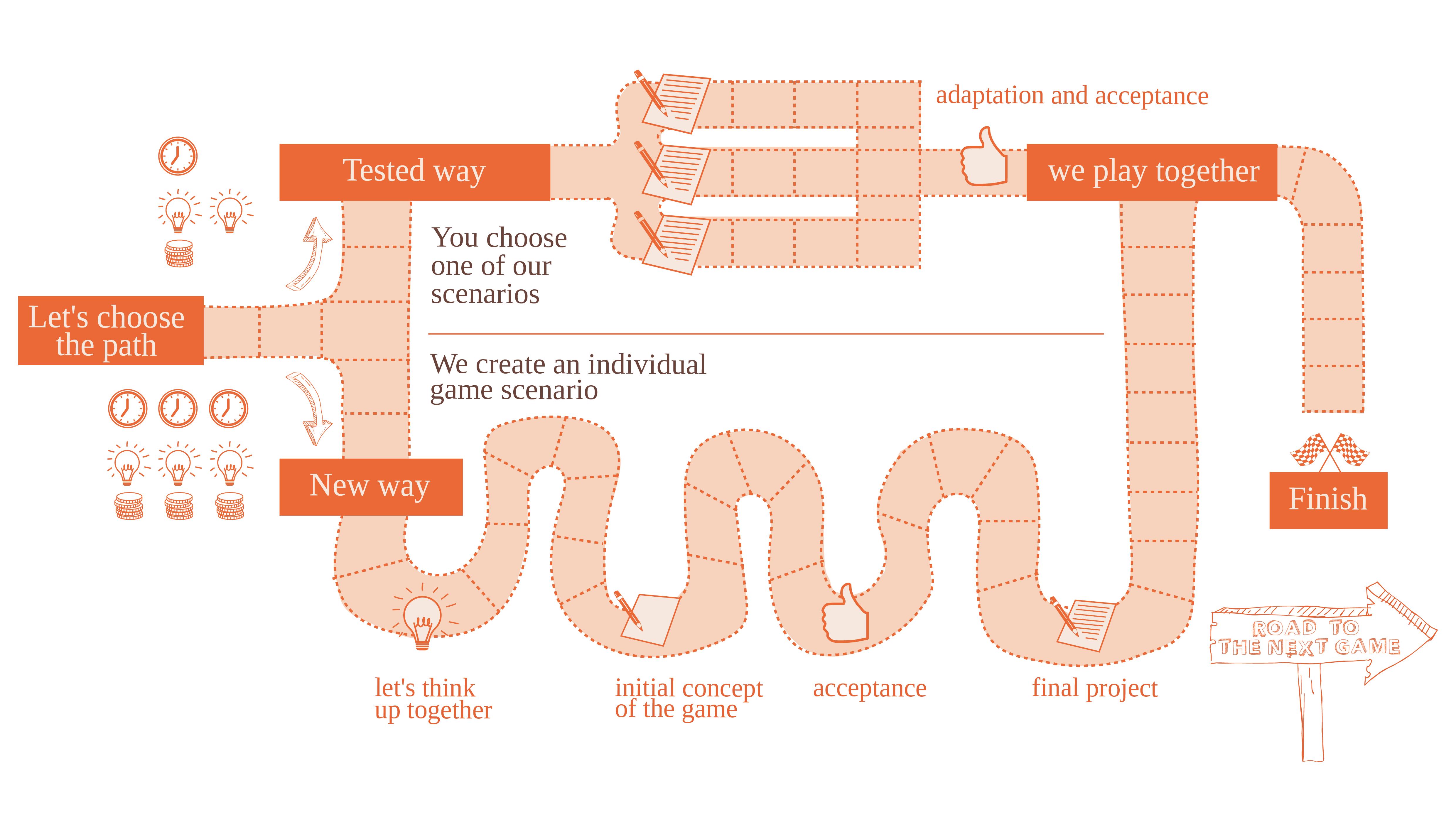 infografika_gry miejskieANG
