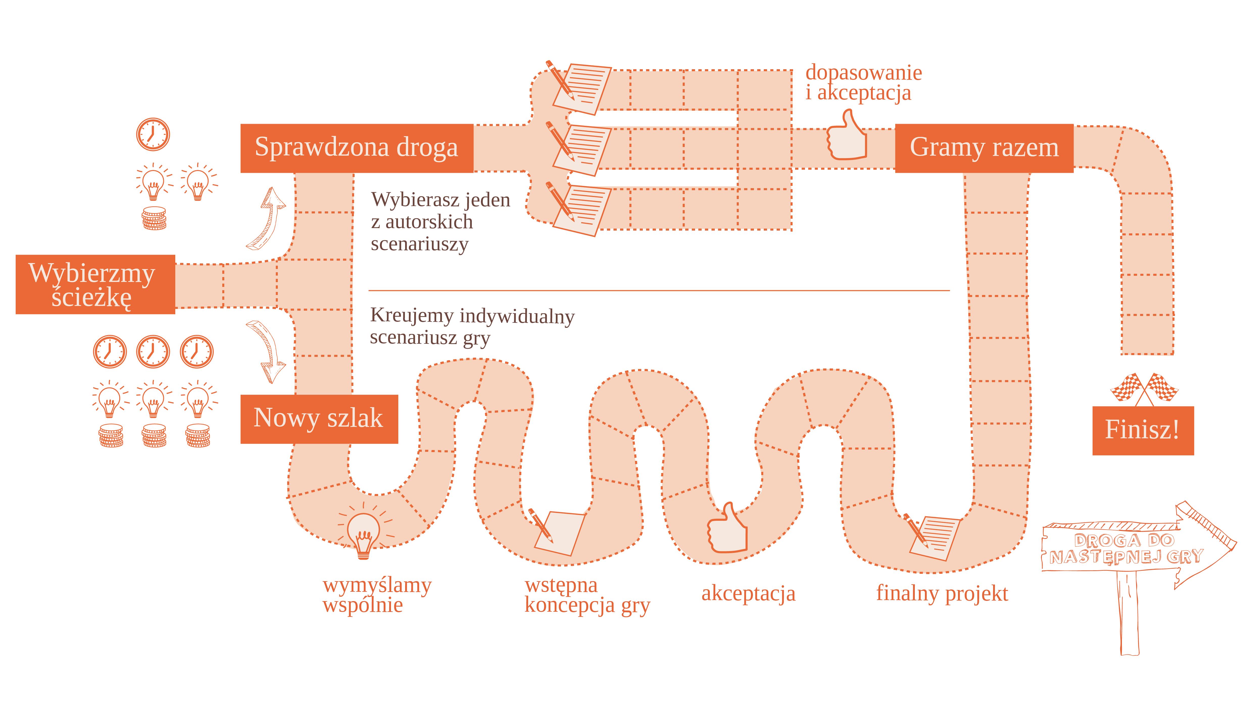 infografika_gry miejskiePL
